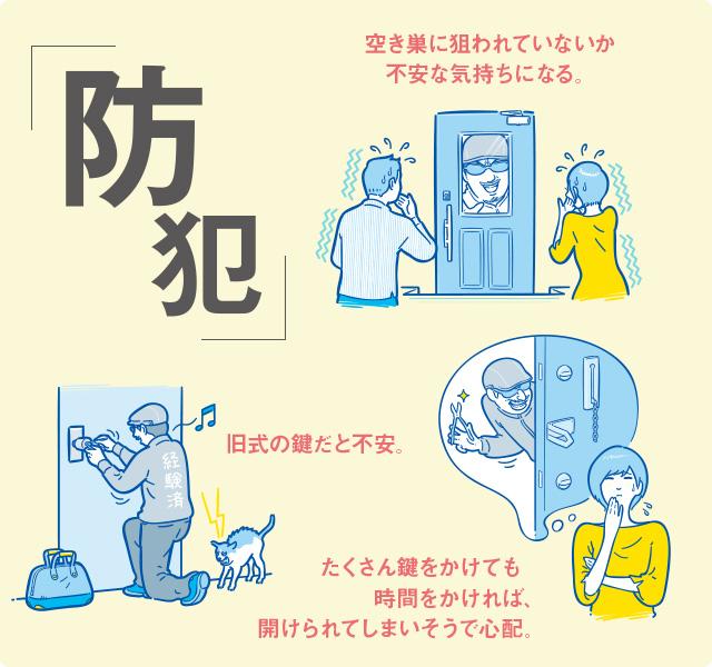 玄関ドアの防犯